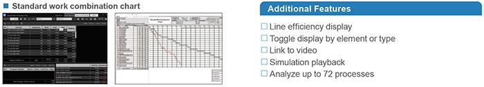 OTRS 10 Software - Standard Work Combination Sheet